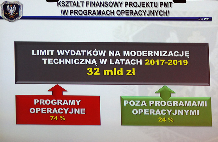 Nowy-PMT-SG
